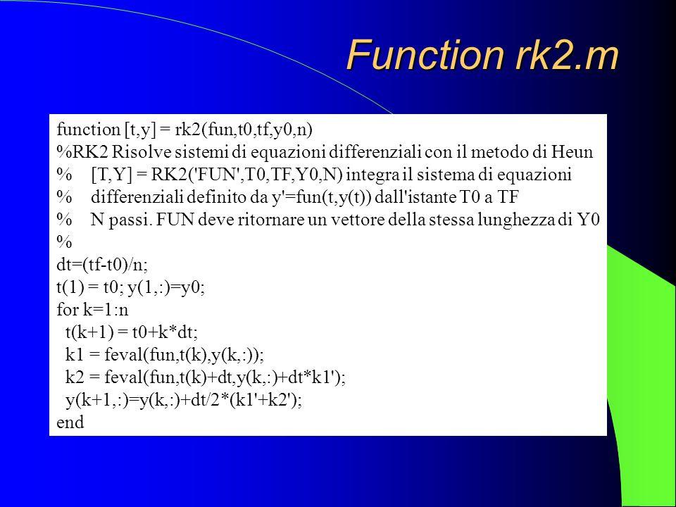 Function rk2.m function [t,y] = rk2(fun,t0,tf,y0,n)